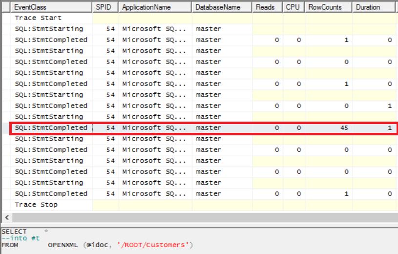 Dharmendra Keshari - SQL Server on Linux, SQL Server